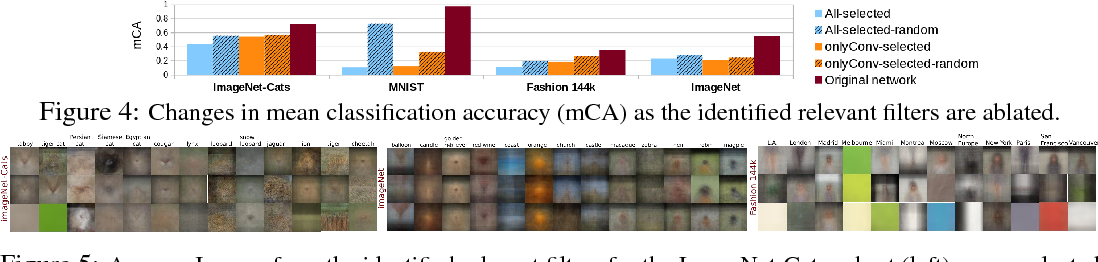 Figure 3 for Visual Explanation by Interpretation: Improving Visual Feedback Capabilities of Deep Neural Networks
