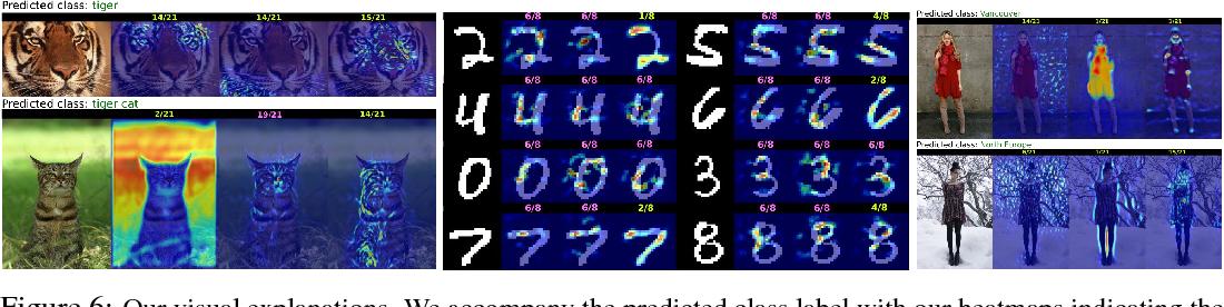 Figure 4 for Visual Explanation by Interpretation: Improving Visual Feedback Capabilities of Deep Neural Networks