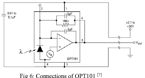 Fig 6: Connections of OPT101 [7]