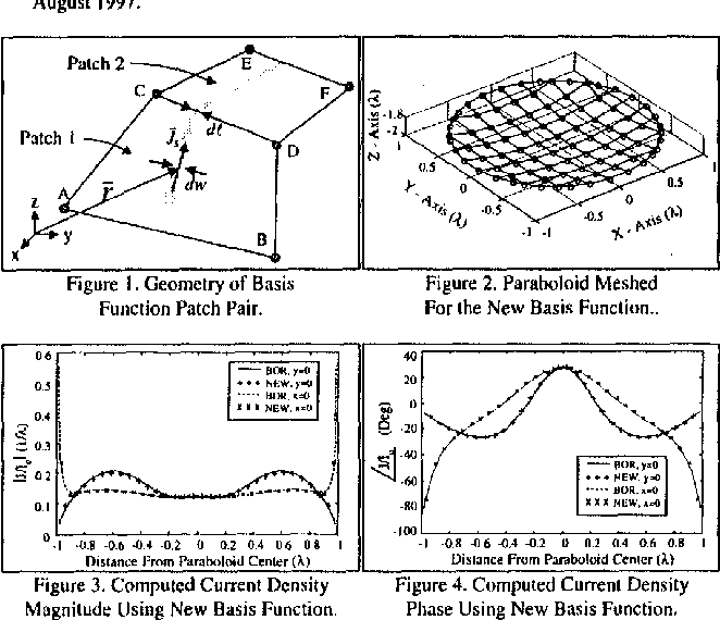 Figure 2. Paraboloid Meshed For the New Basis Function..