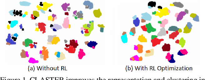 Figure 1 for CLASTER: Clustering with Reinforcement Learning for Zero-Shot Action Recognition