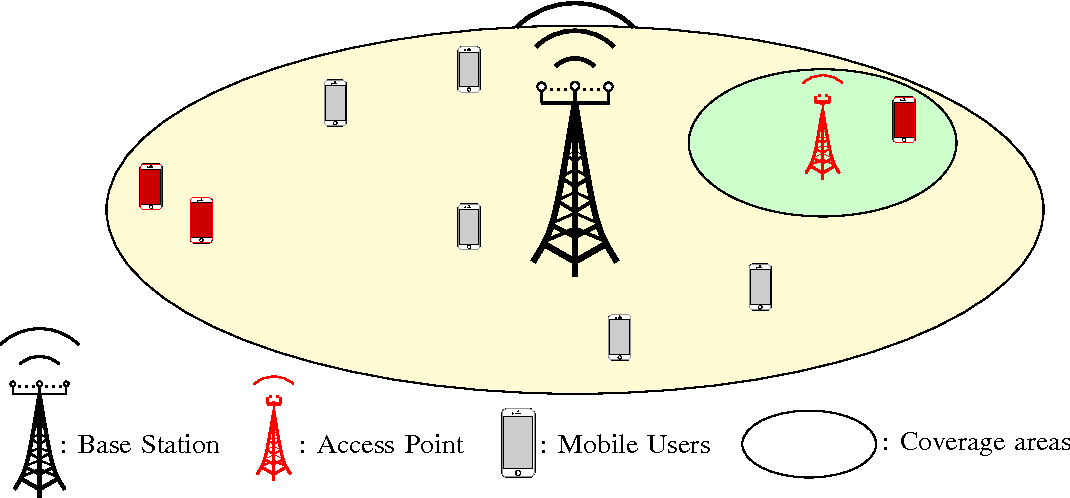 Figure 1 from harvesting the self interference in heterogeneous fig 1 full duplex point to point p2p communication ccuart