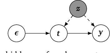 Figure 1 for Generalized Control Functions via Variational Decoupling