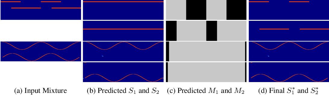 Figure 3 for Deep Audio Prior