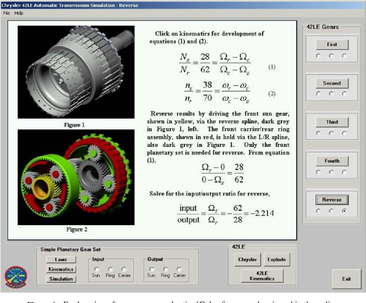 Planetary gear set and automatic transmission simulation for machine
