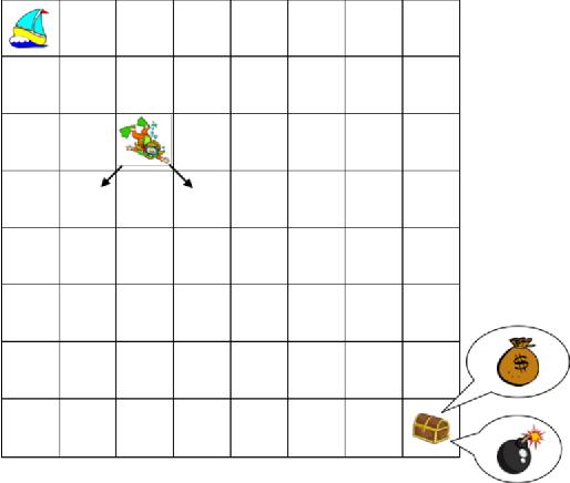 Figure 1 for Langevin DQN