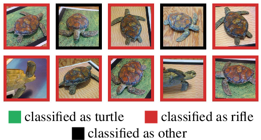 Figure 1 for Synthesizing Robust Adversarial Examples