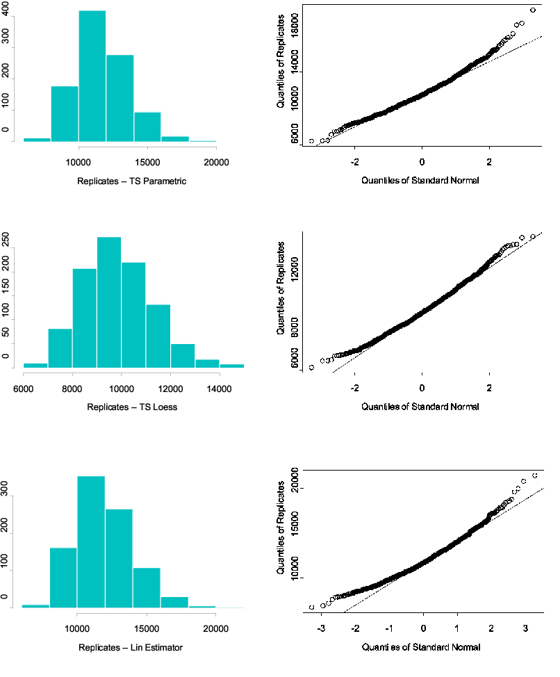 Spring 2015 Biostatistics Colloquia