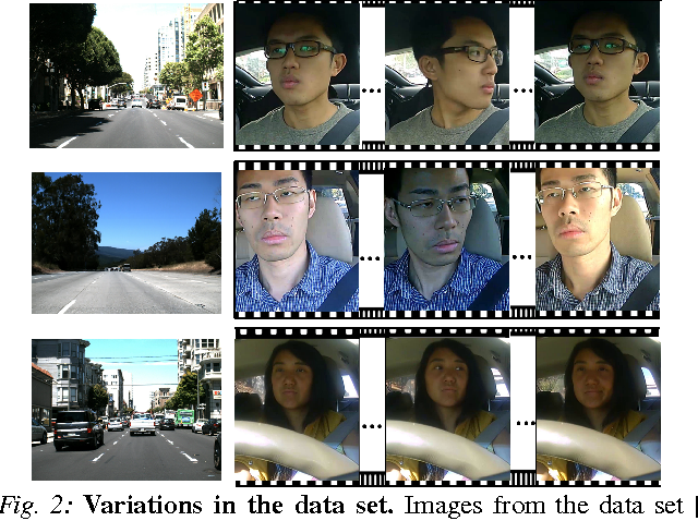 Figure 2 for Recurrent Neural Networks for Driver Activity Anticipation via Sensory-Fusion Architecture