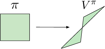 Figure 1 for The Value Function Polytope in Reinforcement Learning