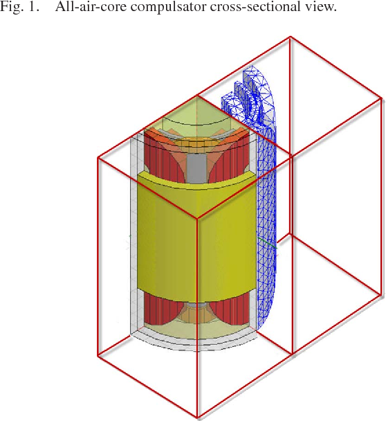 Fig. 2. Geometry and mesh of the electromagnetic finite-element model.