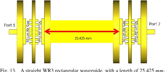 Fig. 13. A straight WR3 rectangular waveguide, with a length of 25.425 mm, placed between two double-sided pin-flange gap adapters. Also seen in [13].