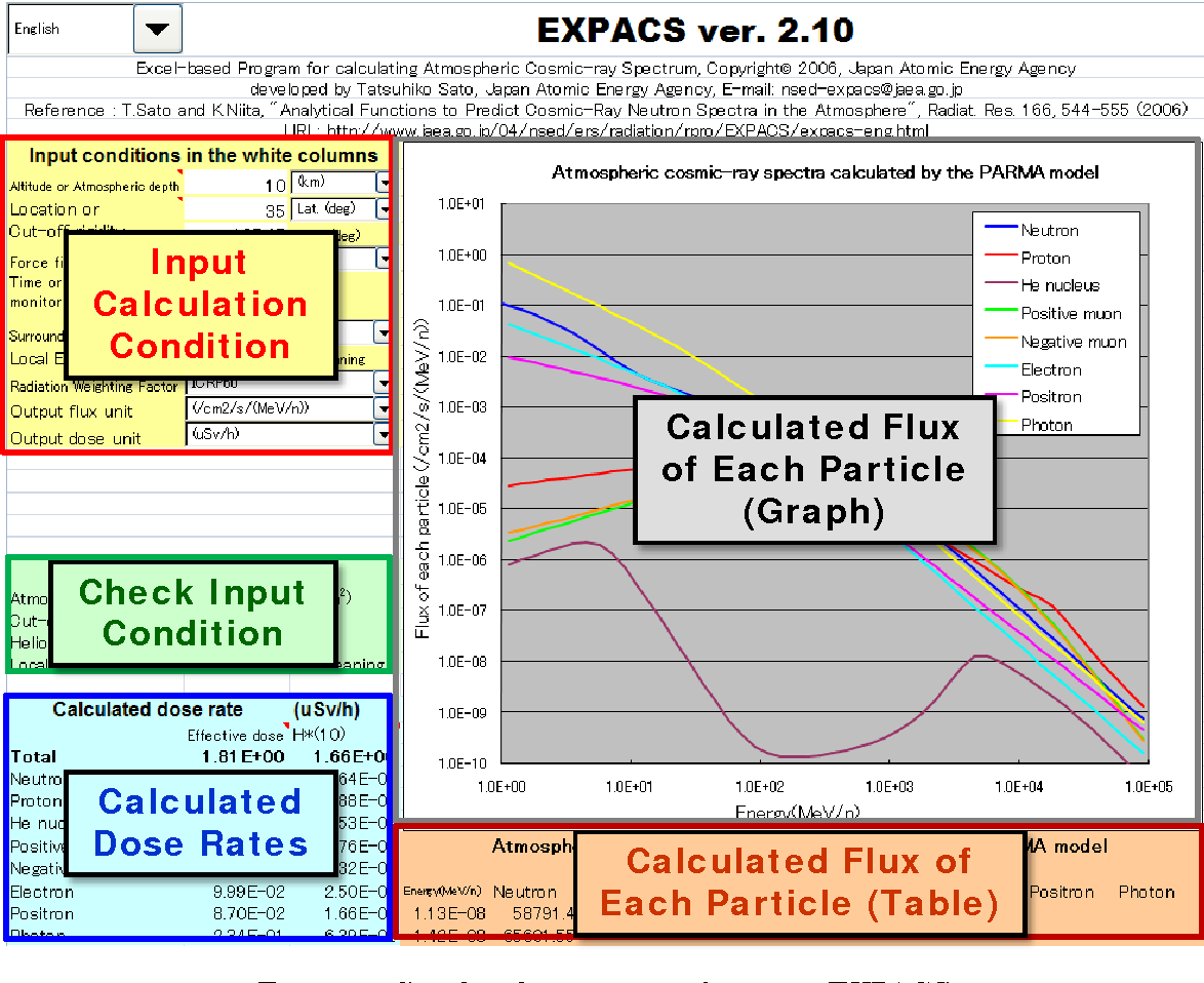 Expacs excel based program for calculating atmospheric cosmic ray figure 1 ccuart Image collections