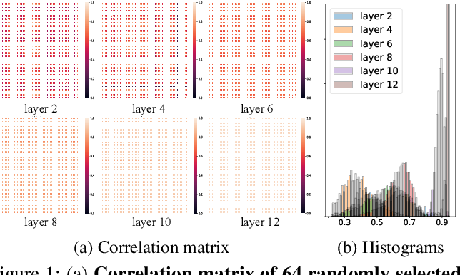 Figure 1 for Tied Block Convolution: Leaner and Better CNNs with Shared Thinner Filters