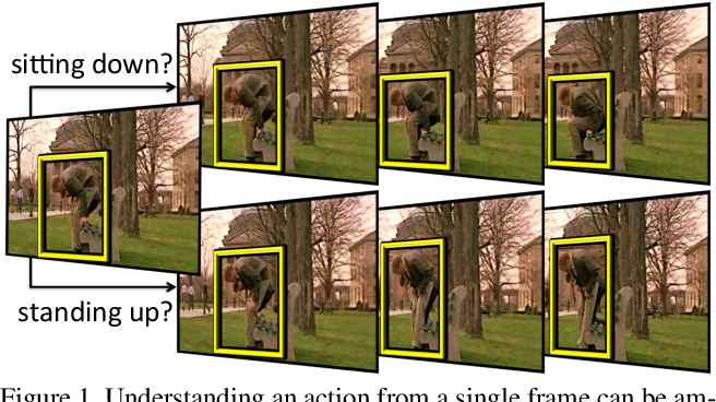 Figure 1 for Action Tubelet Detector for Spatio-Temporal Action Localization