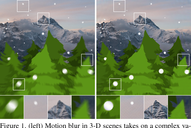 Figure 1 for Richardson-Lucy Deblurring for Moving Light Field Cameras