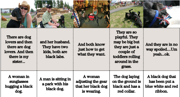 Figure 1 for Contextualize, Show and Tell: A Neural Visual Storyteller