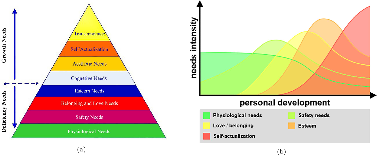 Figure 1 for VICSOM: VIsual Clues from SOcial Media for psychological assessment