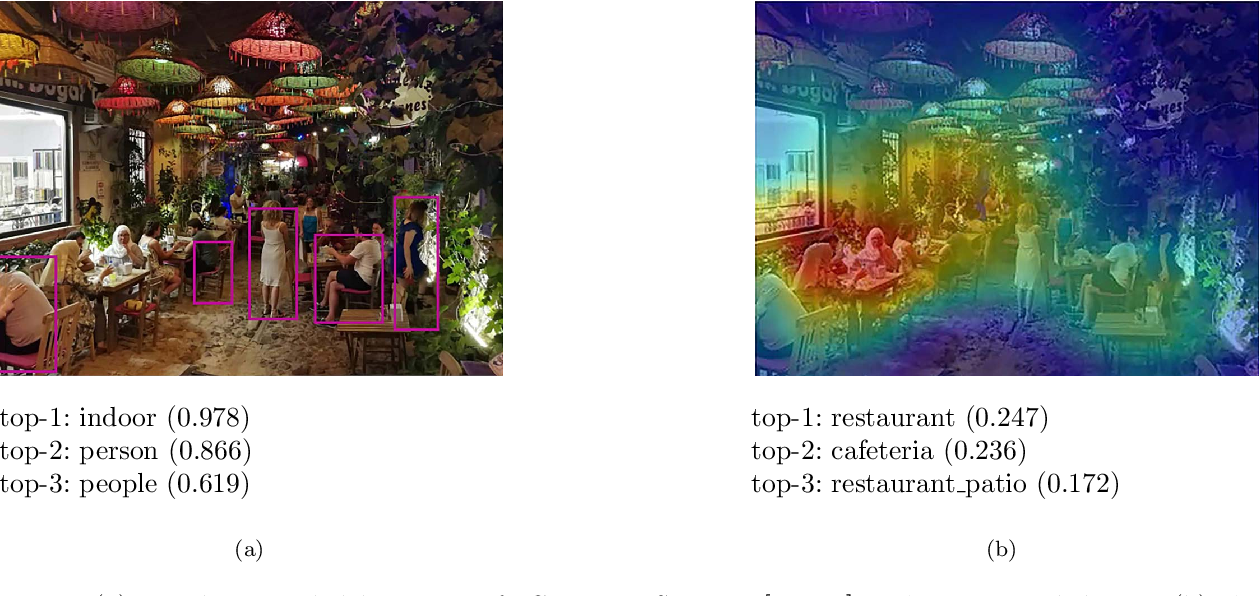 Figure 4 for VICSOM: VIsual Clues from SOcial Media for psychological assessment