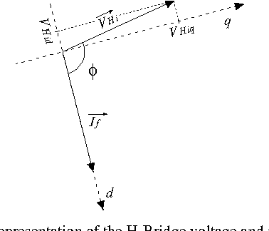Figure 5 from dc voltage balancing for pwm cascaded h bridge fasor representation of the h bridge voltage and injected current ccuart Image collections