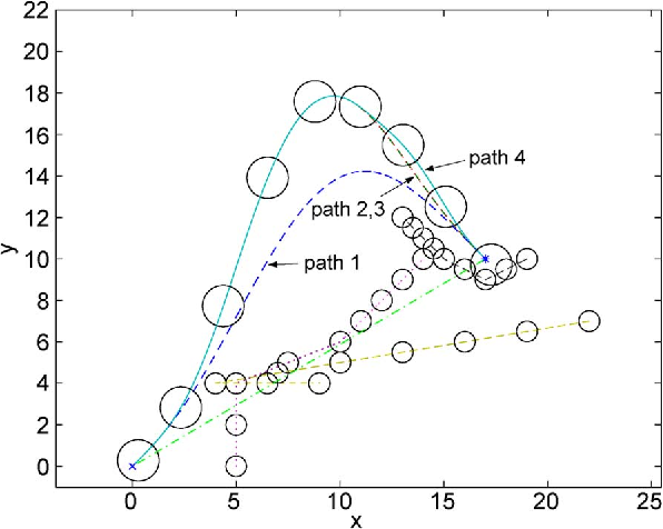 Comparison Of Optimal Solutions To Real Time Path Planning For A