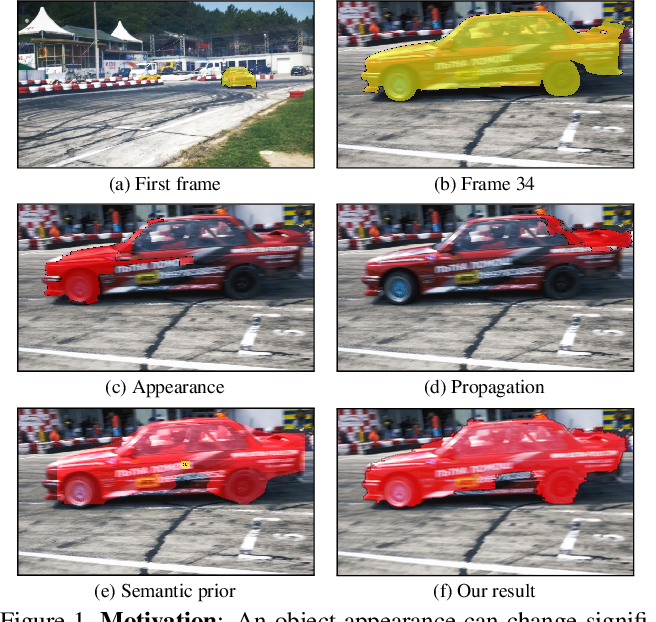 Figure 1 for Semantically-Guided Video Object Segmentation