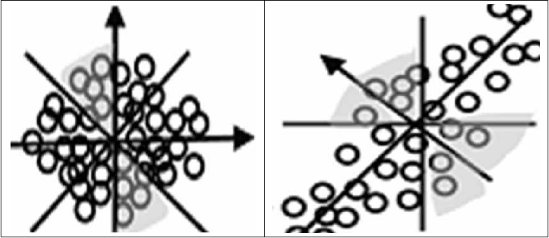 Figure 2 for Apply Local Clustering Method to Improve the Running Speed of Ant Colony Optimization