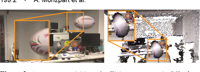 Figure 2 for SMASH: Physics-guided Reconstruction of Collisions from Videos