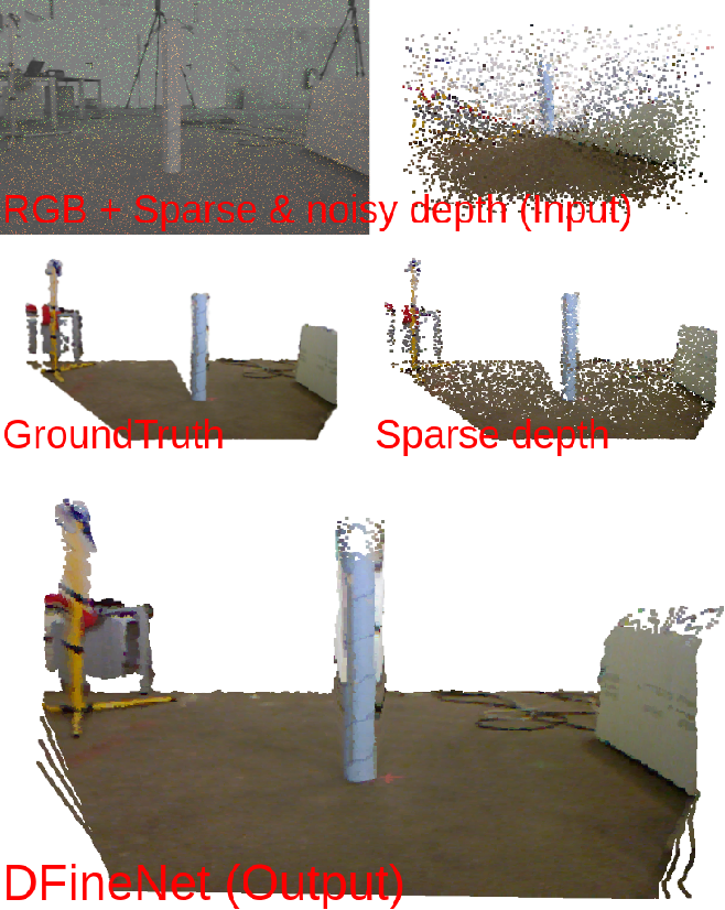 Figure 1 for DFineNet: Ego-Motion Estimation and Depth Refinement from Sparse, Noisy Depth Input with RGB Guidance