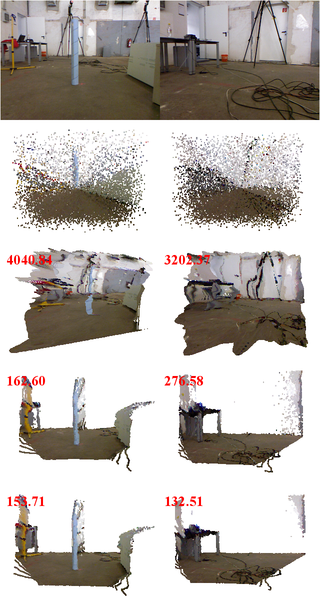 Figure 4 for DFineNet: Ego-Motion Estimation and Depth Refinement from Sparse, Noisy Depth Input with RGB Guidance