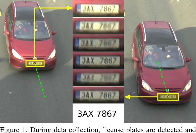 Figure 1 from Holistic recognition of low quality license plates by