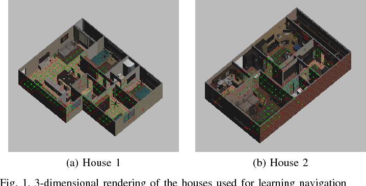 Figure 1 for FollowNet: Robot Navigation by Following Natural Language Directions with Deep Reinforcement Learning