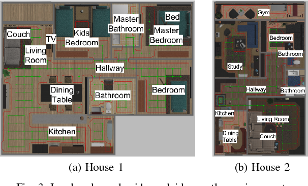 Figure 3 for FollowNet: Robot Navigation by Following Natural Language Directions with Deep Reinforcement Learning