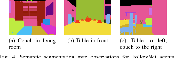 Figure 4 for FollowNet: Robot Navigation by Following Natural Language Directions with Deep Reinforcement Learning