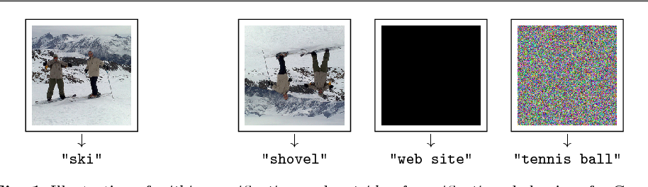 Figure 1 for KS(conf ): A Light-Weight Test if a ConvNet Operates Outside of Its Specifications