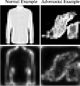 Figure 1 for ExAD: An Ensemble Approach for Explanation-based Adversarial Detection