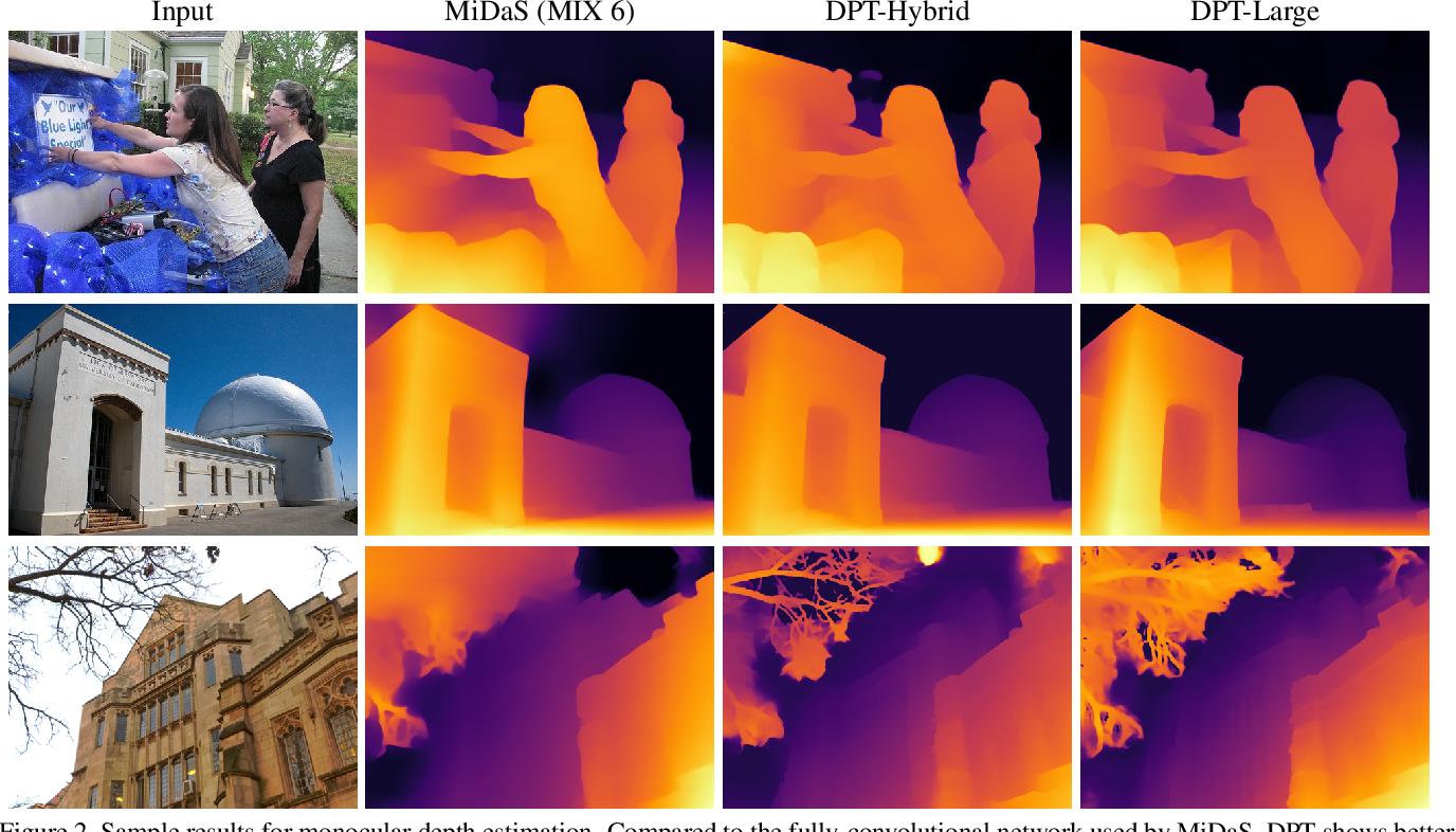 Figure 4 for Vision Transformers for Dense Prediction