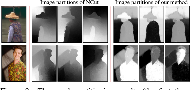Figure 3 for Revisiting Graph Construction for Fast Image Segmentation