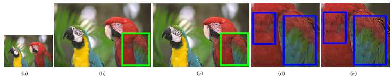 Figure 3 for Fidelity-Naturalness Evaluation of Single Image Super Resolution