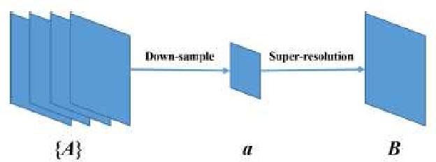 Figure 4 for Fidelity-Naturalness Evaluation of Single Image Super Resolution