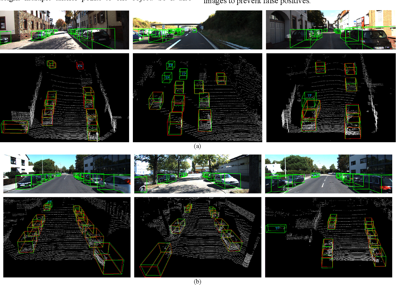 Figure 3 for CenterNet3D:An Anchor free Object Detector for Autonomous Driving