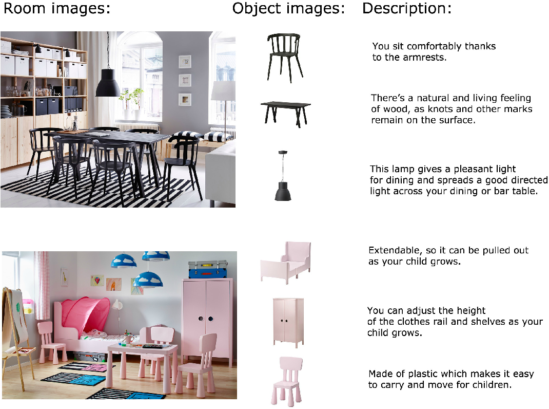Figure 3 for What Looks Good with my Sofa: Multimodal Search Engine for Interior Design