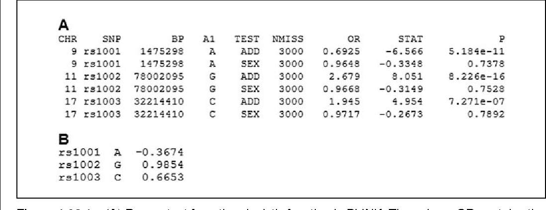 Figure 1 29 from Genetic Risk Scores  - Semantic Scholar