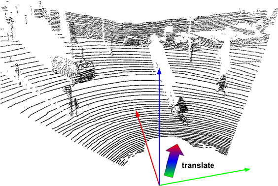 Figure 2 for Quantifying Data Augmentation for LiDAR based 3D Object Detection