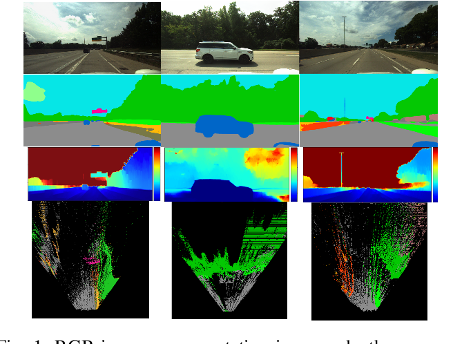 Figure 1 for S-BEV: Semantic Birds-Eye View Representation for Weather and Lighting Invariant 3-DoF Localization