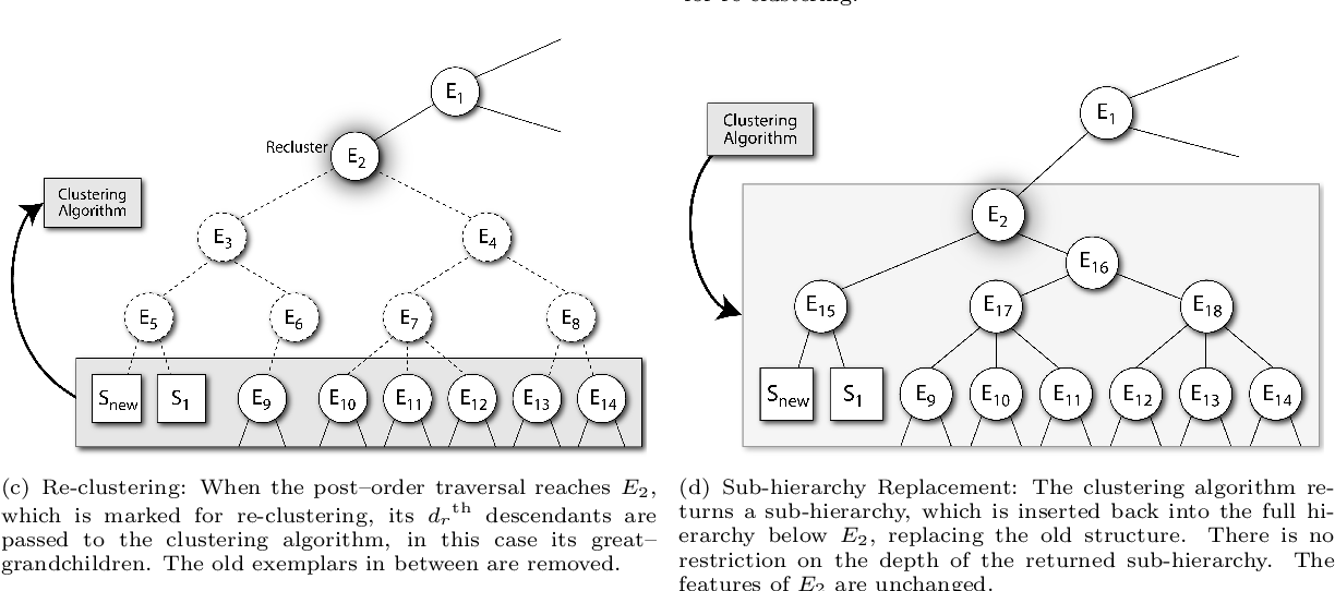 Figure 2 for Artificial Intelligence Based Malware Analysis