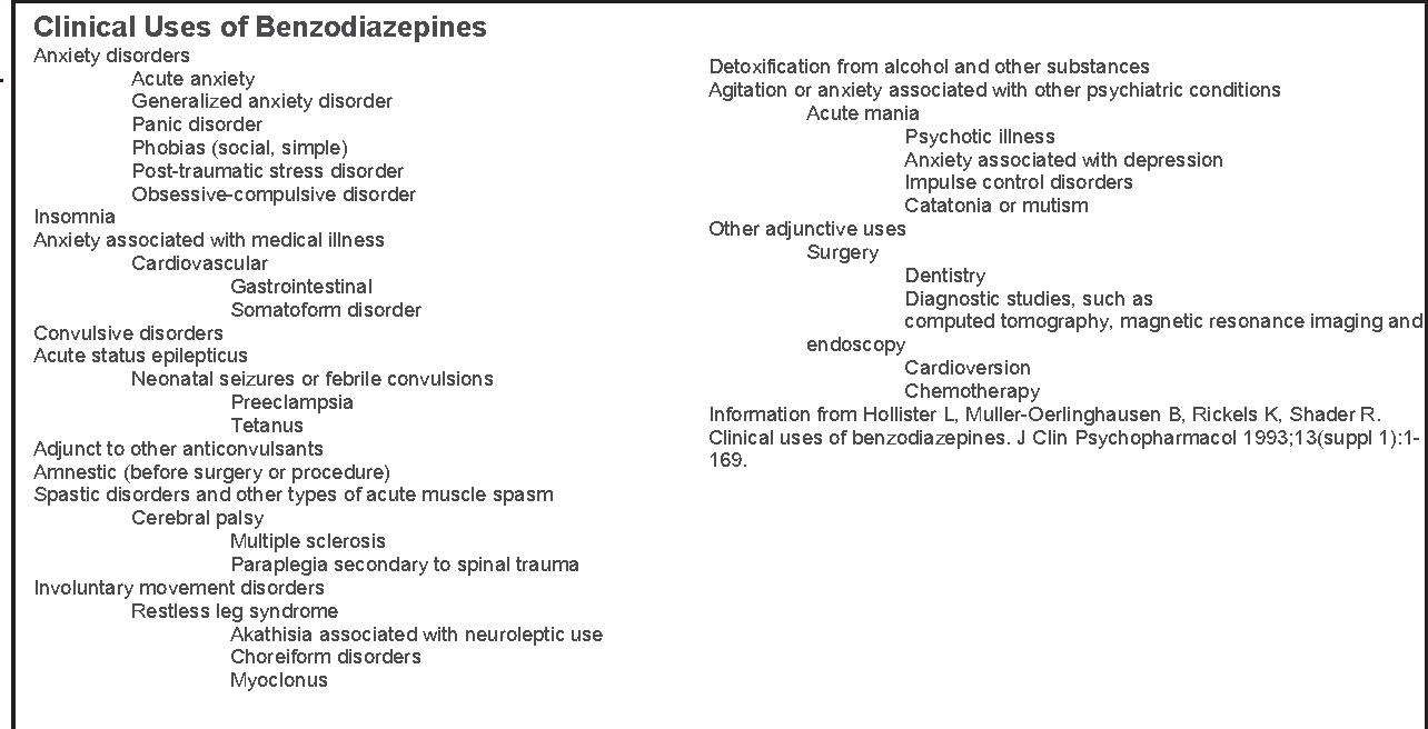 PDF] Should Benzodiazepines Be Prescribed to Treat Insomnia