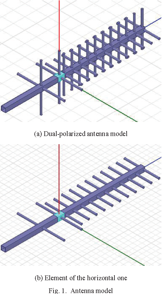 Figure 1 from Design of a dual-polarized Yagi-Uda antenna for the