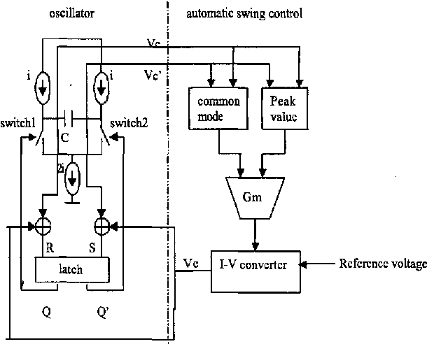 Very linear ramp-generators for high resolution ADC BIST and