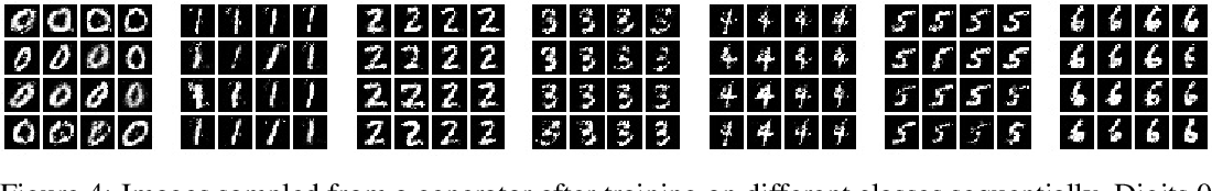 Figure 4 for Continual Learning in Generative Adversarial Nets